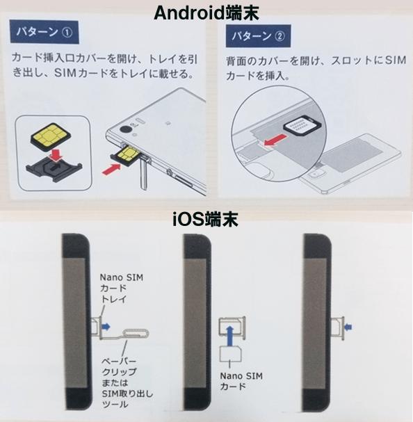 Android・iOSスマホ端末のSIM取り出し方法
