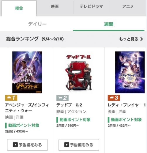 music.jpでポイントレンタルする手順2