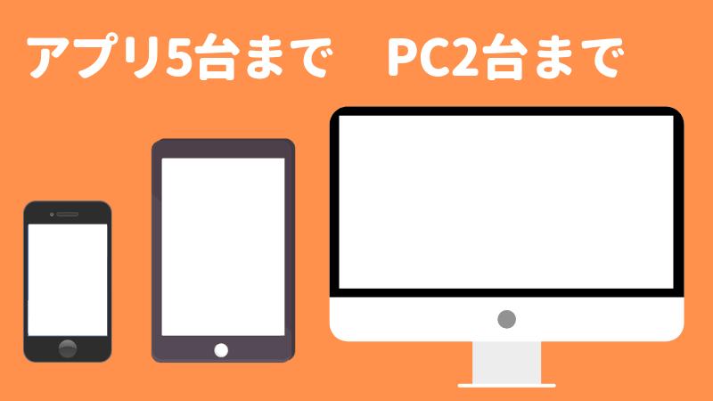 アプリ5台までPC2台までと書かれたイラスト