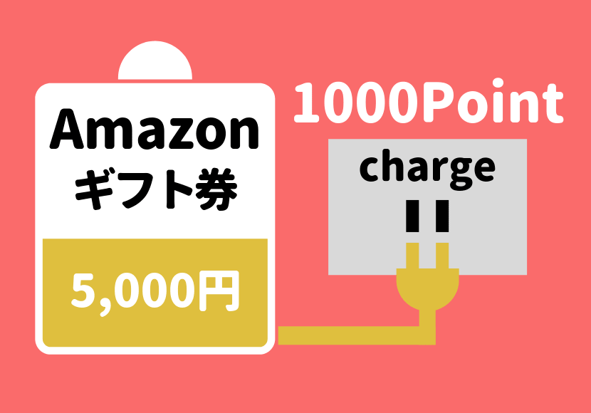 Amazonギフト券の現金チャージで1000ポイント
