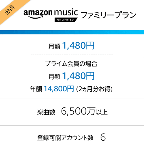 Music Unlimitedのファミリープラン