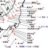 関東の活火山