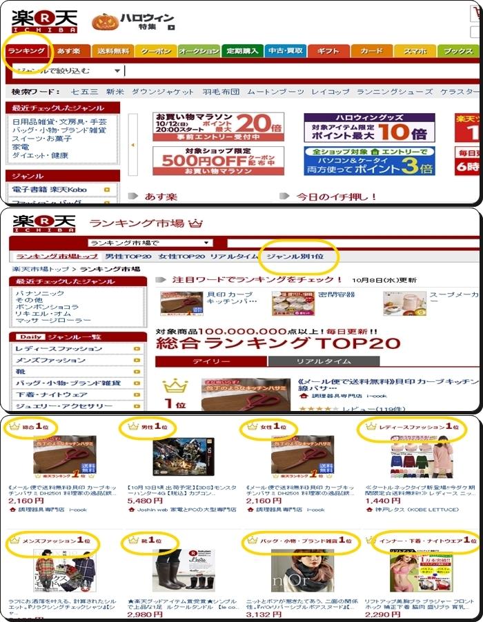 送別品の選び方と注意点 サイトでの選び方