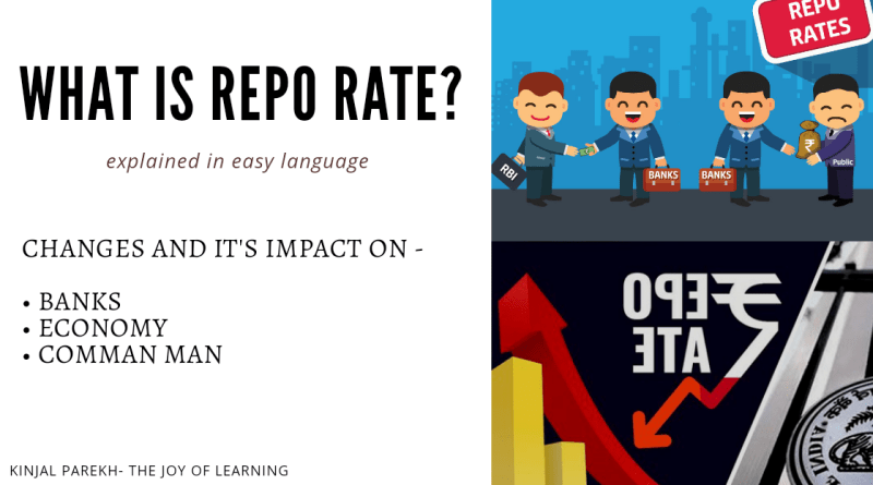 Changes in Repo Rate explained!