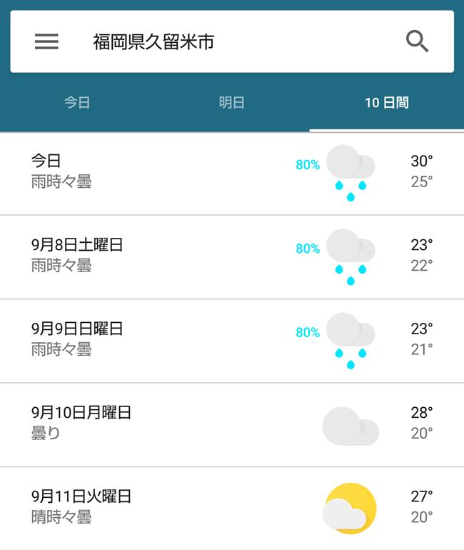 久留米9.7~9.9天気