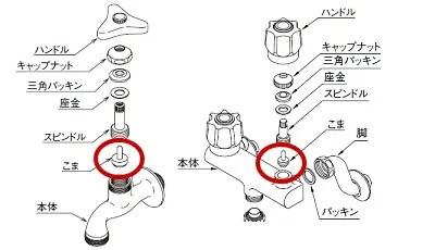ハンドルを閉めても吐水口の先端から水がポタポタ漏れる