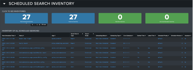 Figure 5 - Search Inventory of all searches in Splunk
