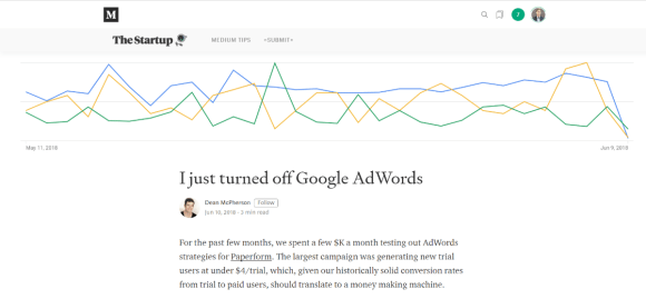 paperform turned off google adwords