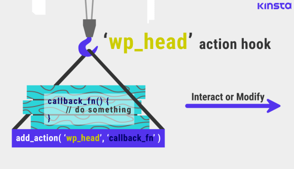 An example of hooking into 'wp_head' action in WordPress using the house example