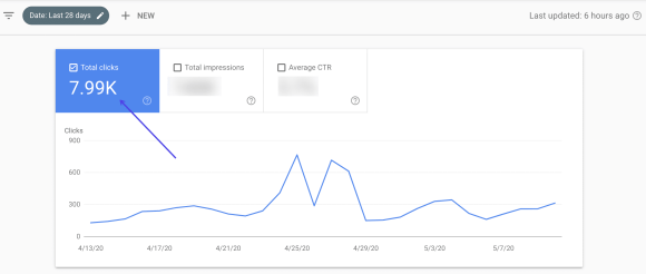 Google Discover traffic stats