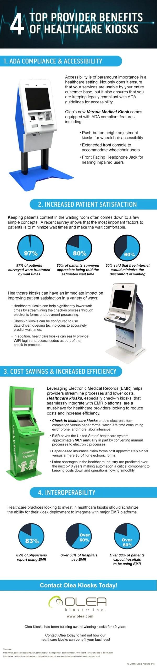 healthcare kiosk benefits