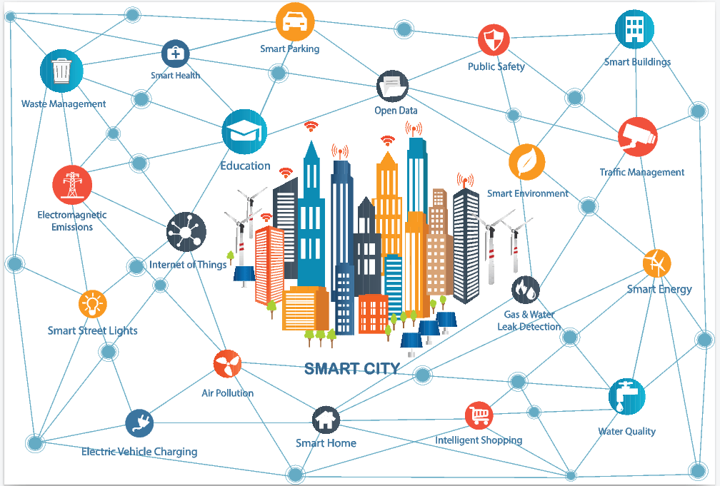 Smart Cities Analysis Growing Faster than IT Officials Can Secure
