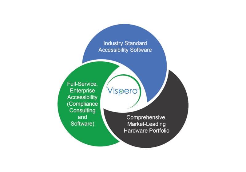 Gold Sponsor – Vispero – ADA Accessibility Software Consultant