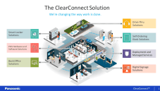 Panasonic ClearConnect
