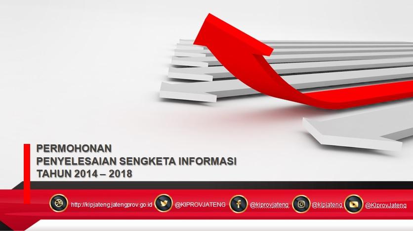 Statistik Permohonan PSI