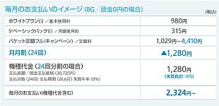 iPhoneキャンペーン金額アイコン