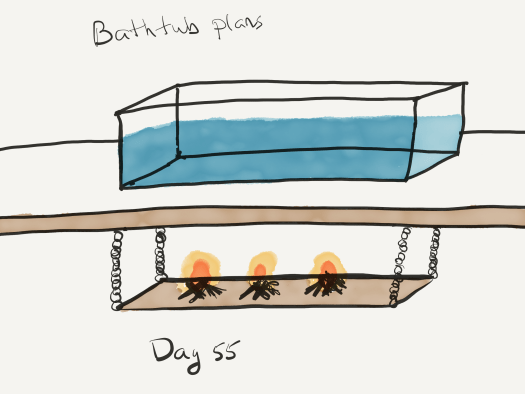 """Colored line sketch of the crossection between two floors. On the upper floor a glass box resembling a bathtub is filled with water. The floor is thick stone between it and the lower floor. In the lower floor, a panel of some sort is hung by chains from the ceiling directly under the tub, and it has 3 small fires lit under it. Theoretically this would heat the water evenly and not too hot. Labeled """"Bathtub plans""""."""