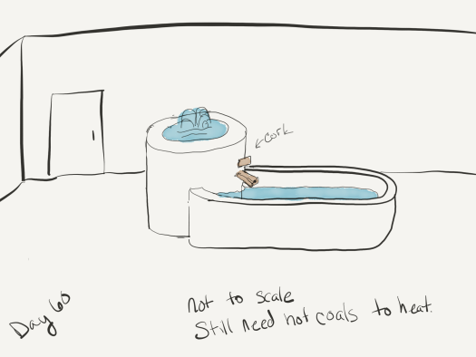 "Line sketch with some blue watercolor highlights. A tall cylindrical basin about probably 1.5 meters high with a water fountain in its center. Off of it is an oval tub about half the height but the full length and width of a human body. A wooden spigot and cork are in the side of the fountain basin and used to fill the tub. Labelled ""Not to scale. Still needs hot coals to heat."" The water is colored blue with watercolors and a door and wall are seen in the background."