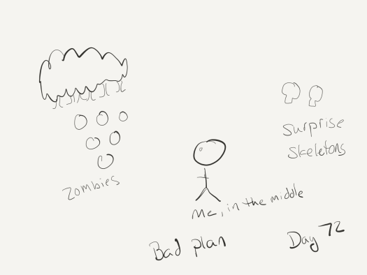 "Line sketch, very loose. To the left, six circles coming from the trees representing zombies. To the right, two skull shapes representing skeletons. In the lower center, the protagonist. Labeled ""bad plan"""