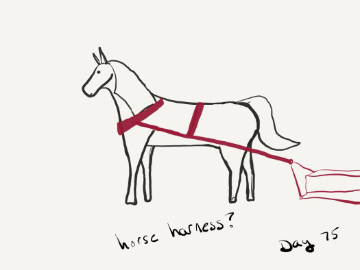 "Line drawing of a horse, with a harness that fastened across the chest, and across the small of the back, which would then hook to something on the ground to drag it like a sled. Labeled ""Horse harness?"""