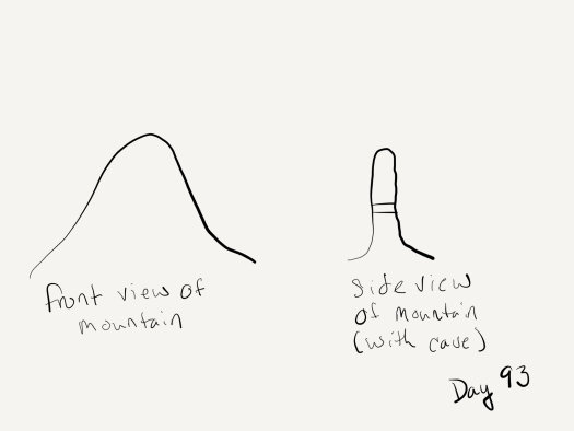 line sketch of the mountain from the front (where it looks like a bell curve) and from the side (where it looks like an index finger with a cave cutting through both sides where the first knuckle would be).
