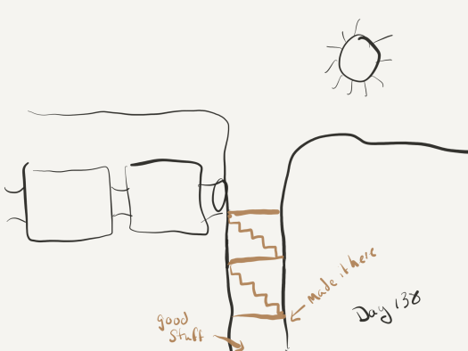 roughly the same line sketch as day 117 except now the ravine has stairs and platforms sketched in between the walls, and an arrow pointing down to let the reader know there's good stuff somewhere down there.