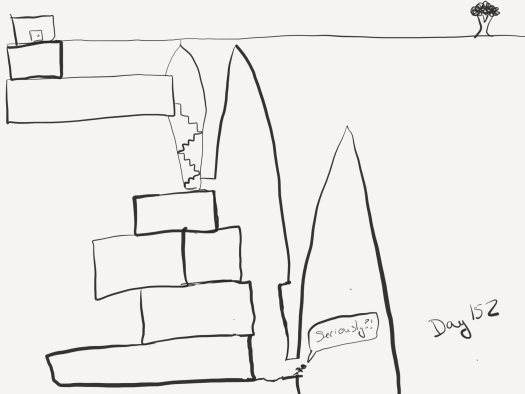 Like sketch indicating that the author built steps in the smallest chasm, then large rooms in the bigger chasm she found before, only to dig into another even bigger chasm. A tiny stick figure stares into the abyss and asks, Seriously?!