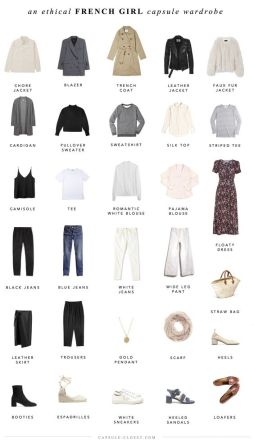An ethical French Girl's capsule wardrobe