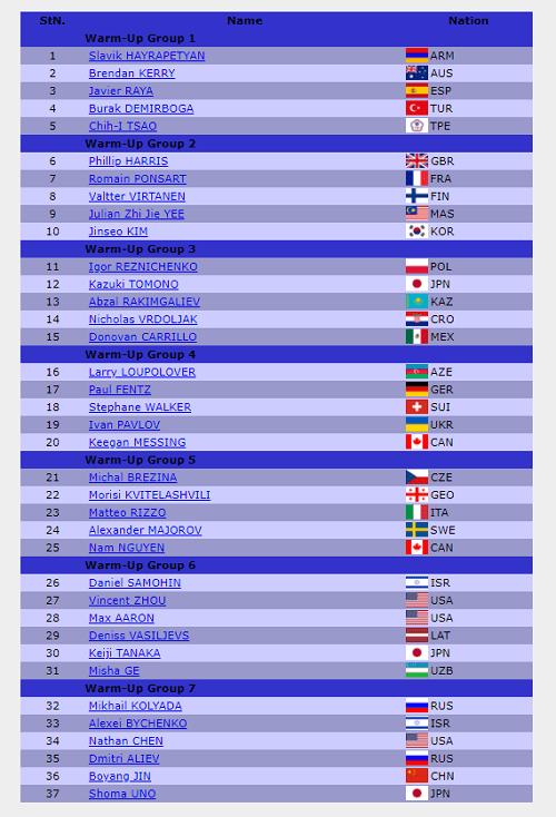 世界フィギュア2018男子ショート