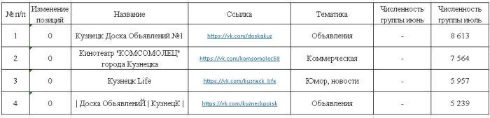 Таблица_кузнецк