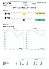 data3_l