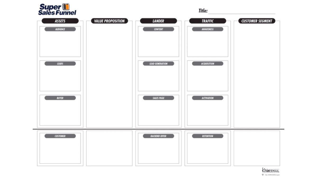 funnel planner untuk merancang viral marketing