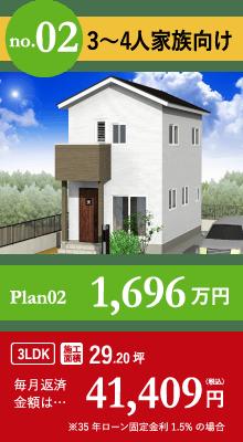 3〜4人家族向け Plan02 1,696万円 毎月返済金額は…41,409円
