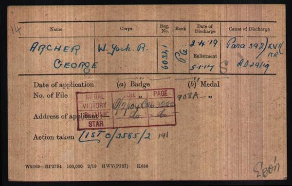 George Archer Medal Sheet