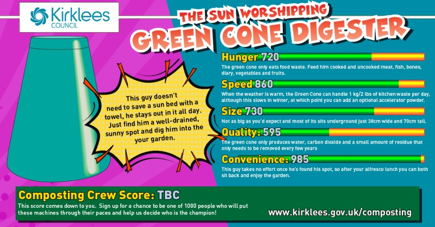 The Green Cone Composter top trump card