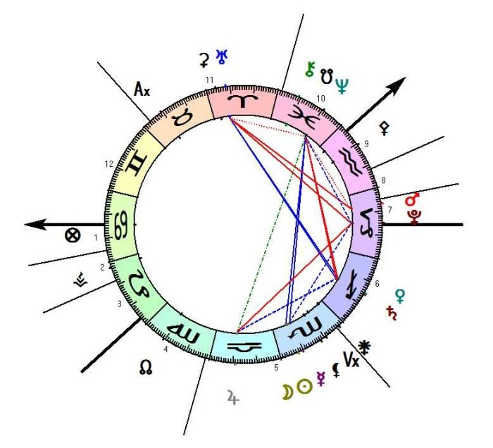 skorpioni-uusikuu-2016-kirsihallaseppala