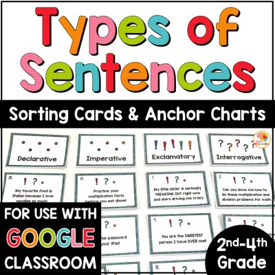 Four Types of Sentences Sorting Activity COVER