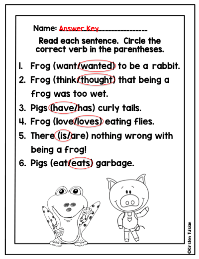 I Don't Want to Be a Frog Literature Unit