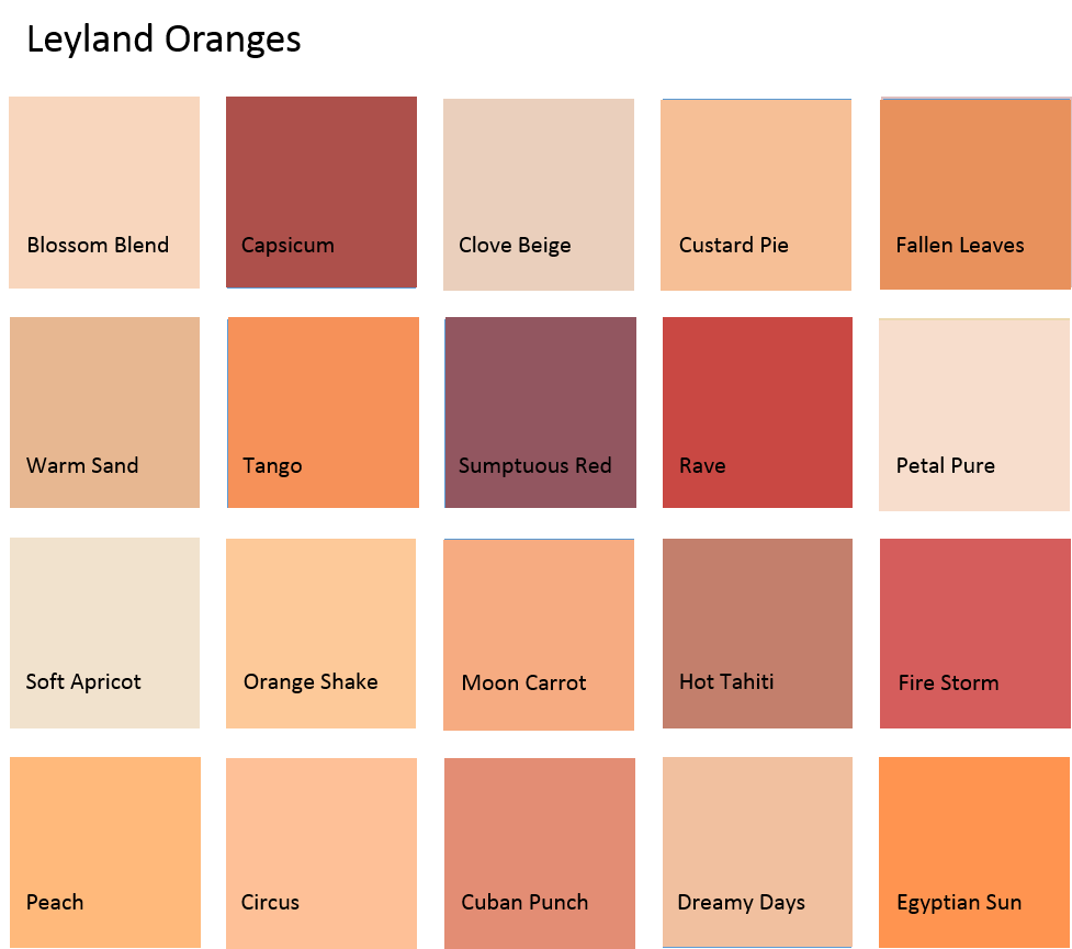 Leyland Coloured Emulsion Oranges 2 5ltrs 5ltrs Kis Uk
