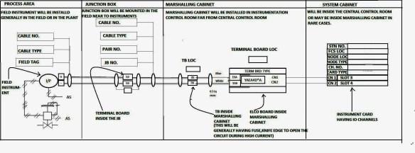 Instrument Loop Diagrams   Kishore Karuppaswamy