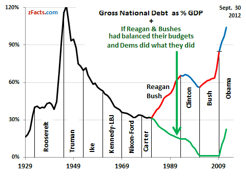 US-national-debt-GDP