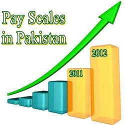 Pakistan Govt Servants Basic Pay Scale BPS Employees Salary System