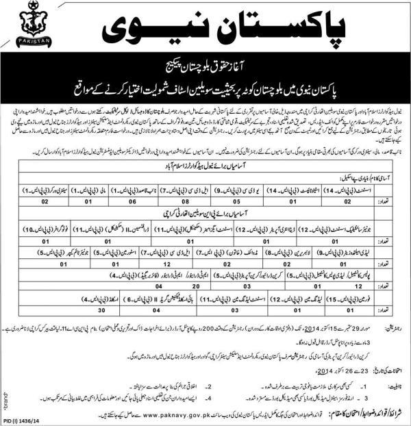 Pakistan Navy Civilian Staff Jobs 2016 Aghaz-e-Haqooq Balochistan Package Registration Form