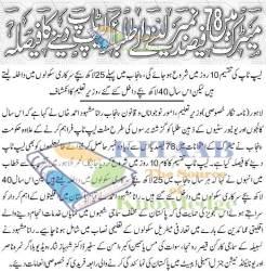 CM Punjab Laptop Scheme 2014 After 10th Class Registration Form Eligibility Criteria