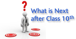 How to Choose Career After Matric not Sure What to Study?