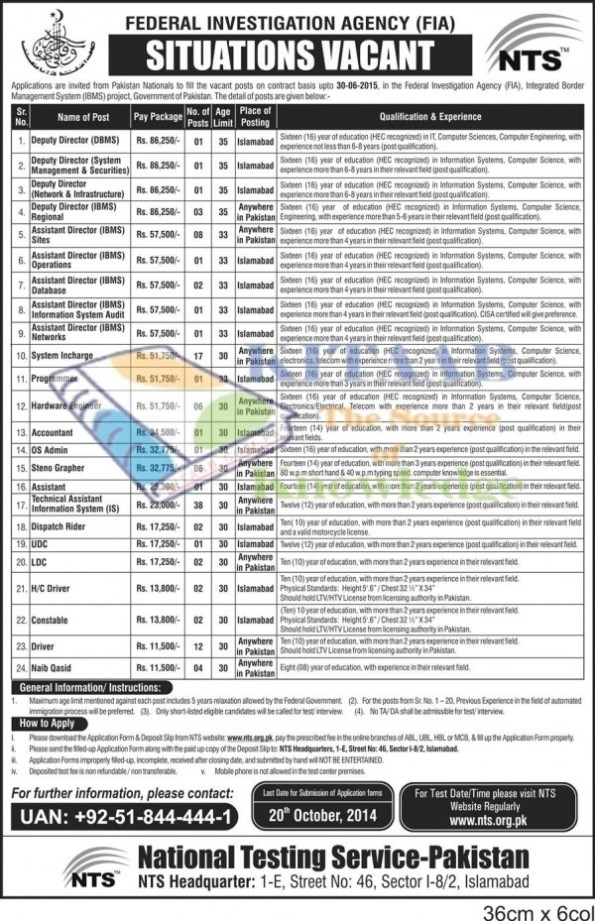 IBMS FIA Jobs NTS Test 2014 Centers Roll Number Slips Dates and Schedule