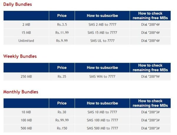 Warid All Mobile Internet Packages Daily Weekly Monthly & 3G Charges Rates