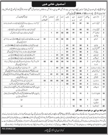 Combined Military Hospital CMH Peshawar Jobs 2014-15 Application Form Eligibility Last Date