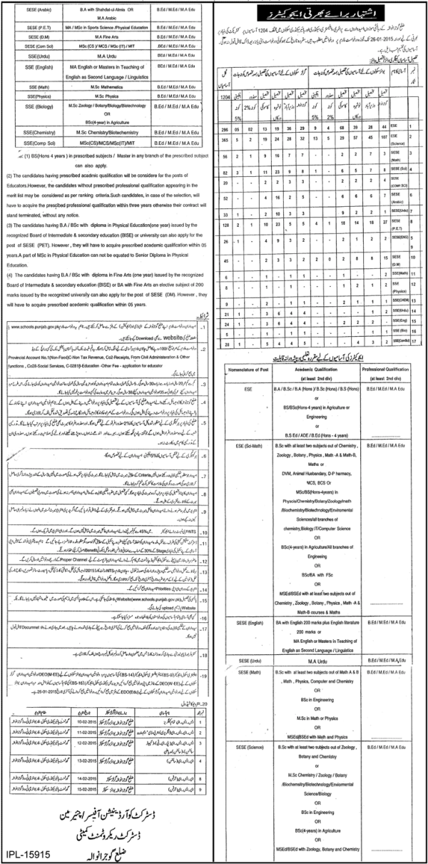 District Gujranwala Educators Jobs 2016 Contract 1204 Teachers Application Form Eligibility Last Date