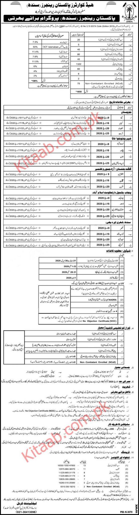 Pakistan Rangers Headquarter Sindh Jobs 2020 Application Form Written Test